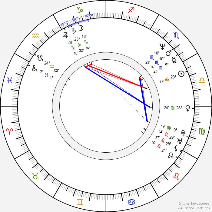 Randy Vasquez - Birth horoscope chart
