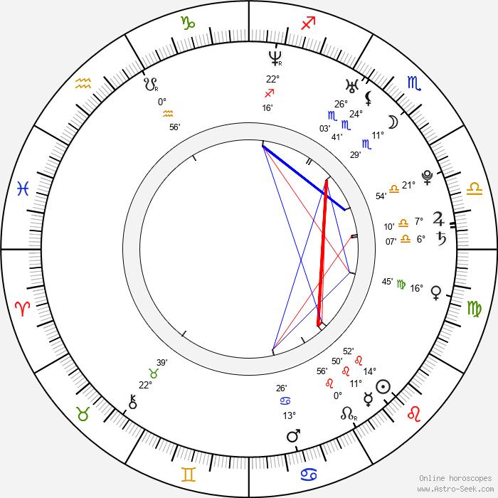 Randy Wayne - Birth horoscope chart