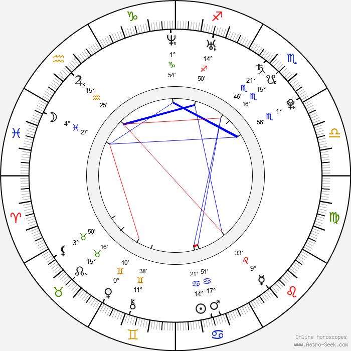 Ranveer Singh - Birth horoscope chart