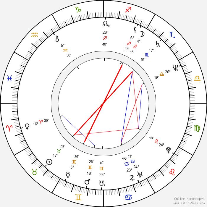 Raoul Trujillo - Birth horoscope chart