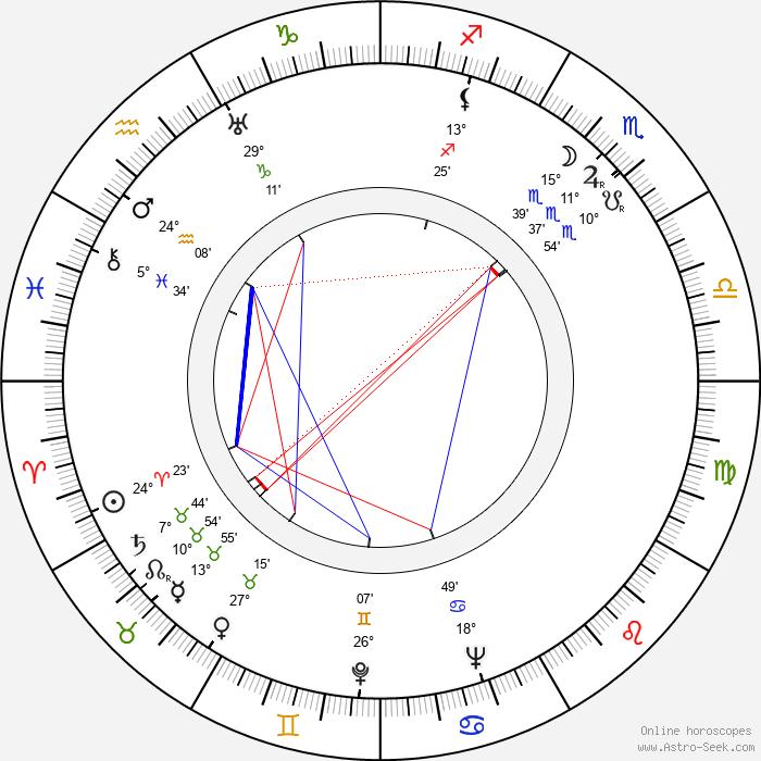 Raphaël Patorni - Birth horoscope chart