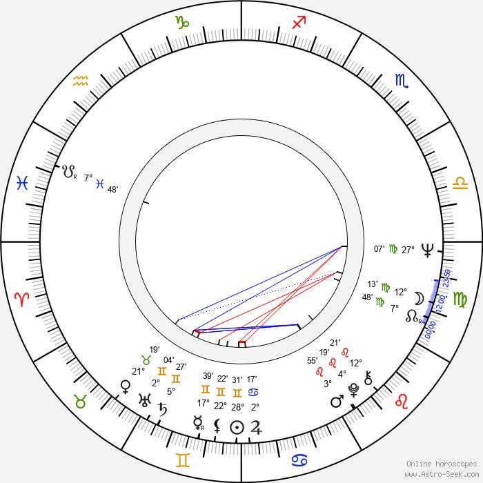 Raphael Rebibo - Birth horoscope chart