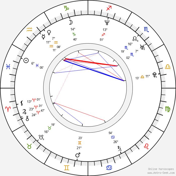 Rashida Jones - Birth horoscope chart