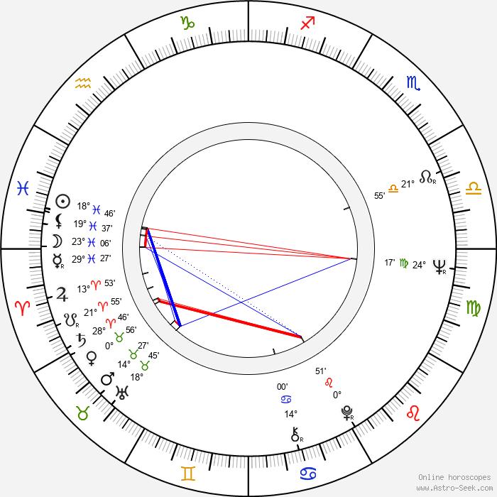 Raul Julia - Birth horoscope chart