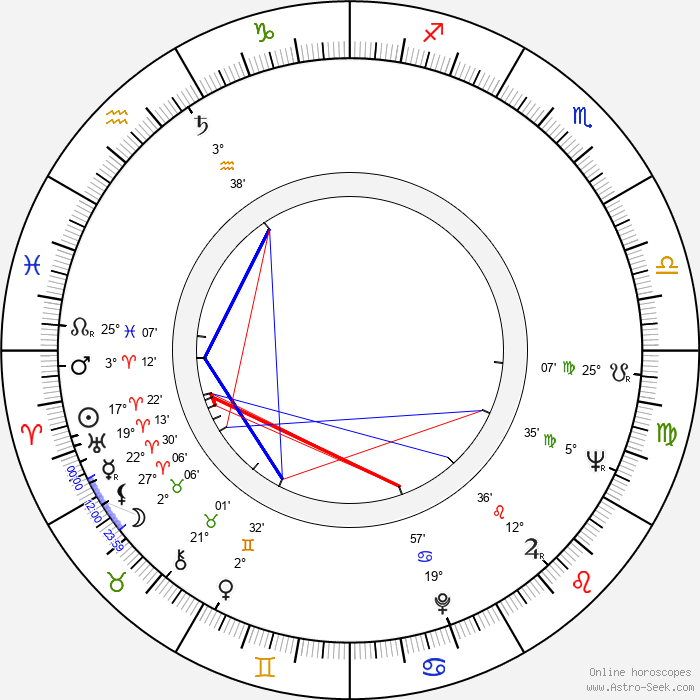 Rauno Lehtinen - Birth horoscope chart