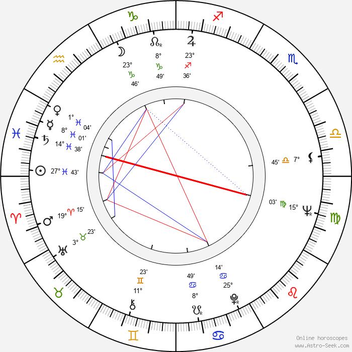 Rauno Peltonen - Birth horoscope chart