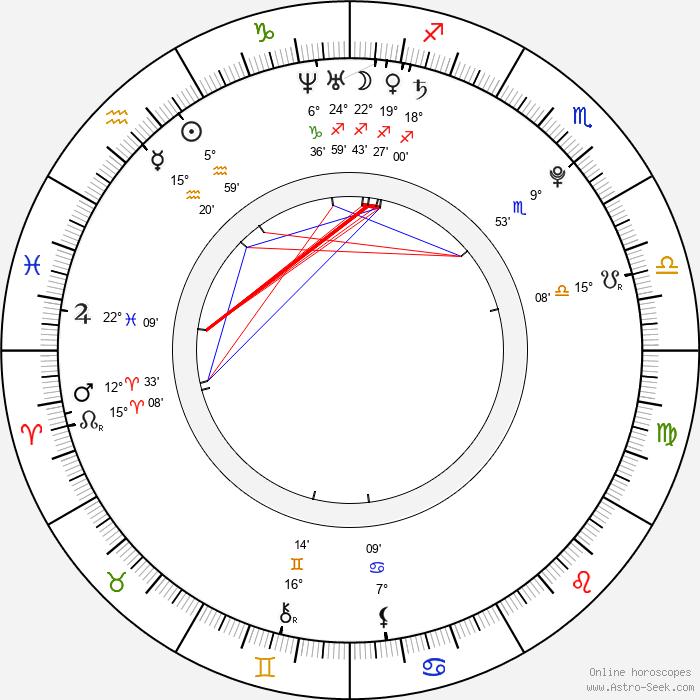 Raven Alexis - Birth horoscope chart