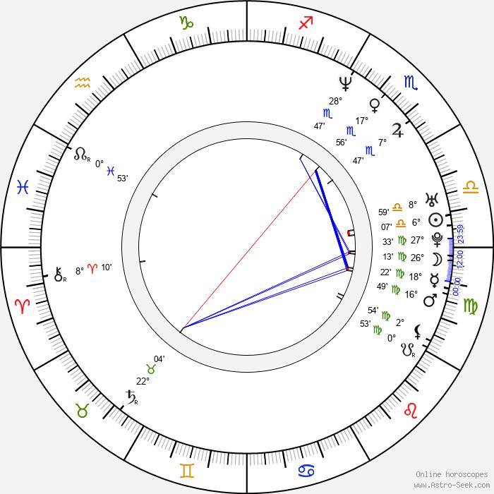 Raven Kaylor - Birth horoscope chart