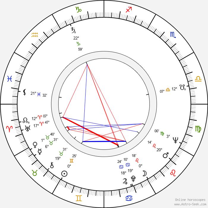 Ray Adams - Birth horoscope chart