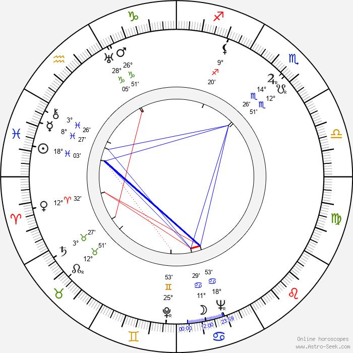 Ray Ashley - Birth horoscope chart