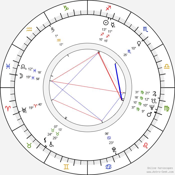 Ray Austin - Birth horoscope chart