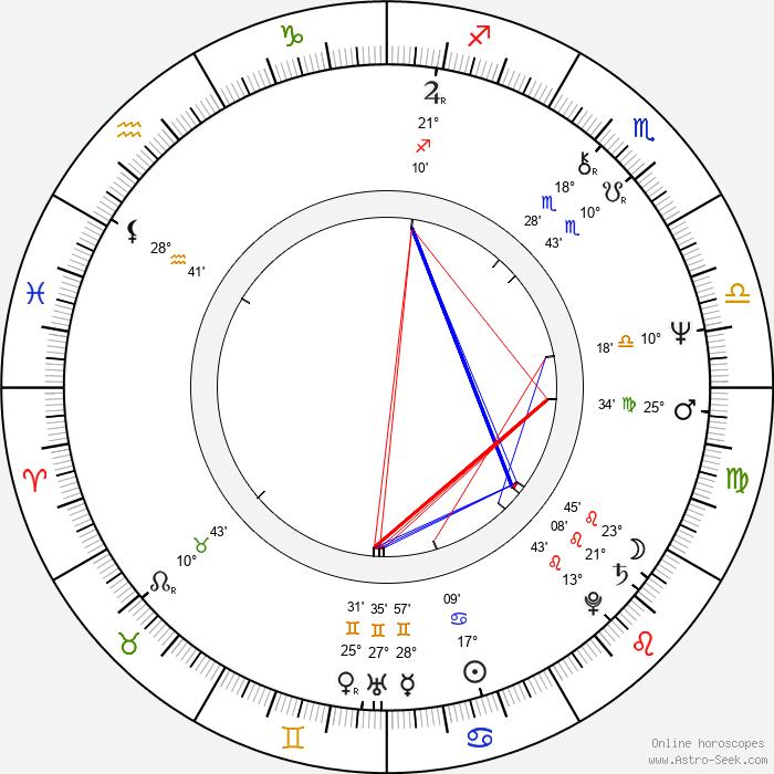 Ray Baker - Birth horoscope chart