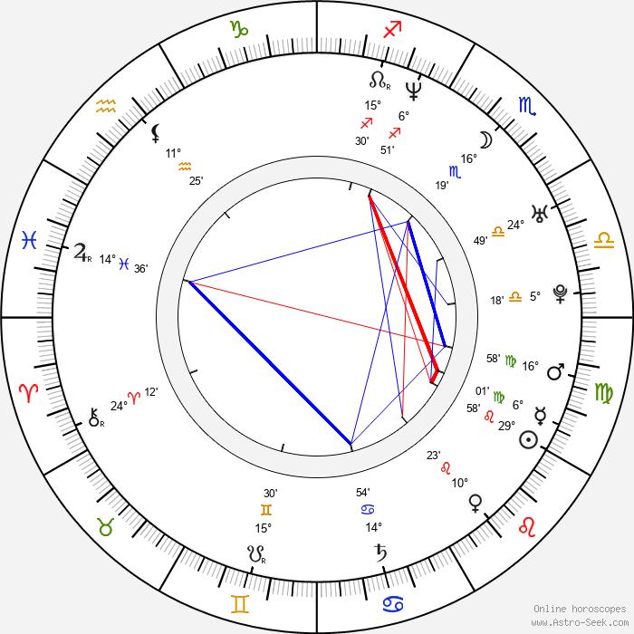 Ray Park - Birth horoscope chart
