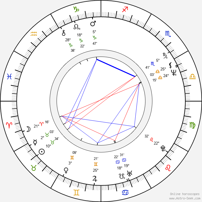 Ray Parker Jr. - Birth horoscope chart