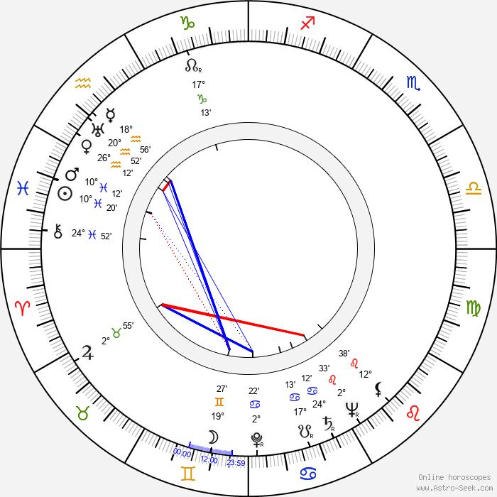 Ray Rasch - Birth horoscope chart