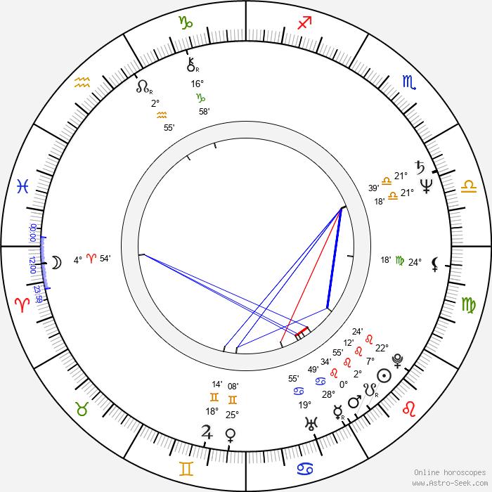 Ray Reynolds - Birth horoscope chart