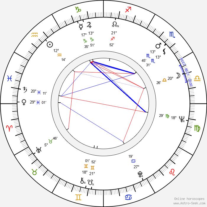 Ray Sawyer - Birth horoscope chart