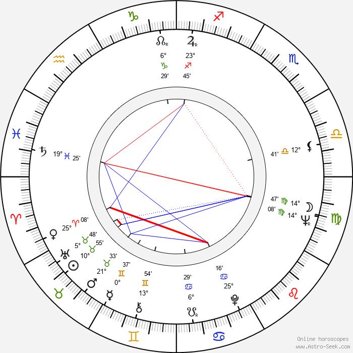 Ray Smith - Birth horoscope chart