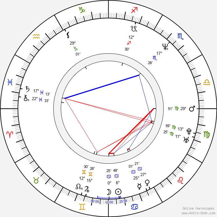 Ray Starmann - Birth horoscope chart