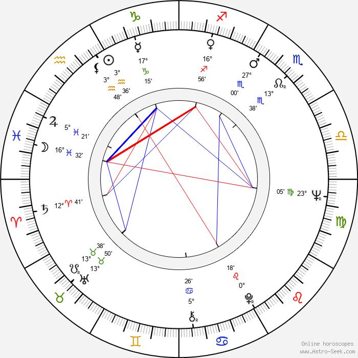 Ray Stevens - Birth horoscope chart