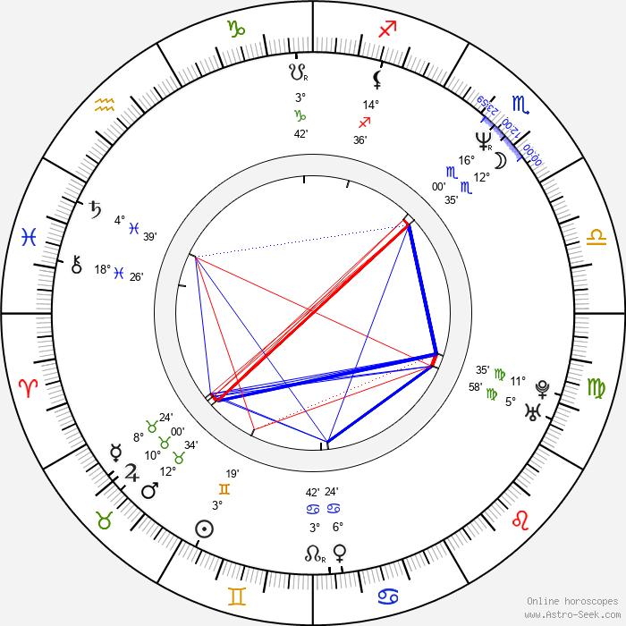 Ray Stevenson - Birth horoscope chart