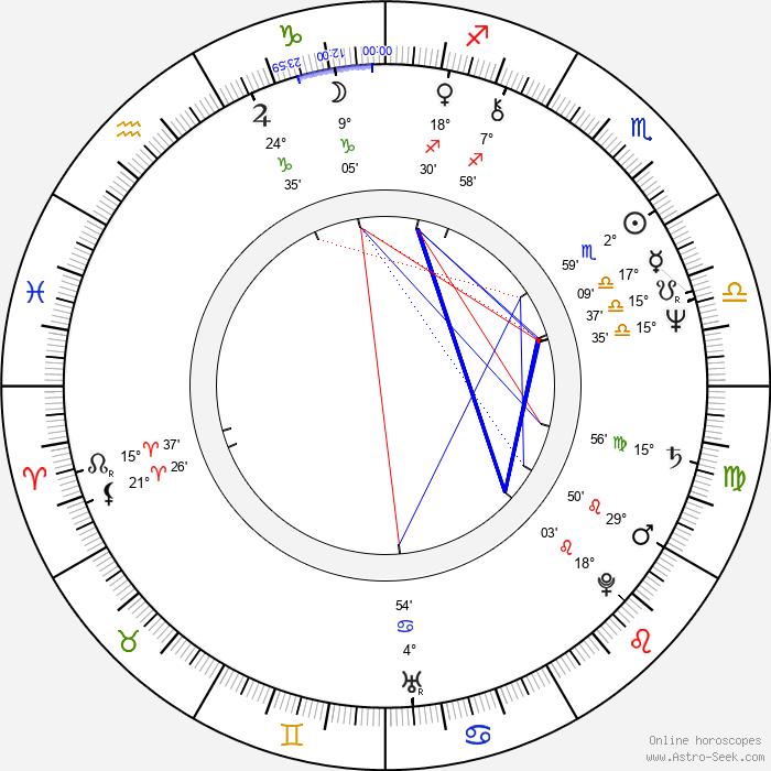 Ray Toler - Birth horoscope chart