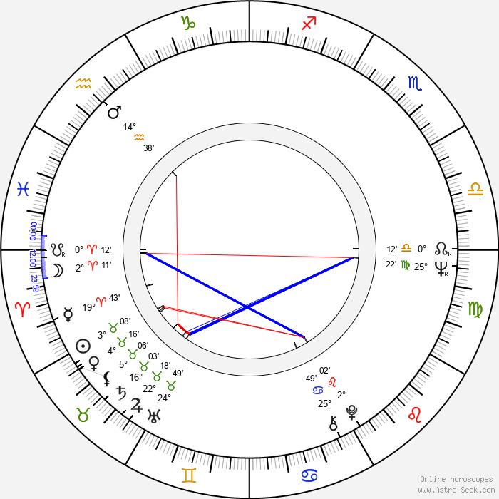 Ray Tomlinson - Birth horoscope chart