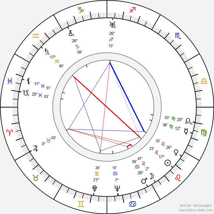 Ray Walker - Birth horoscope chart