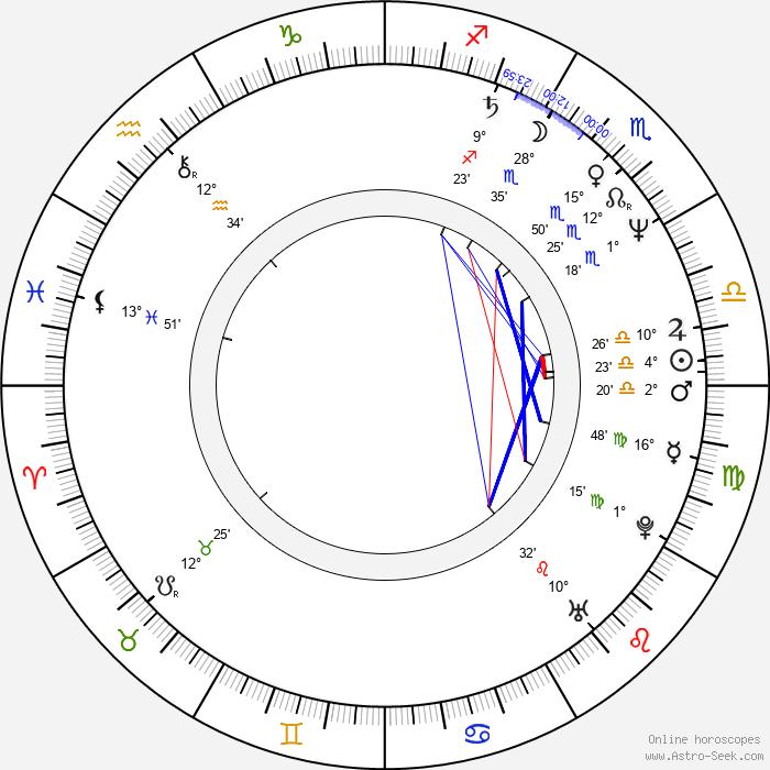 Ray Wineteer - Birth horoscope chart