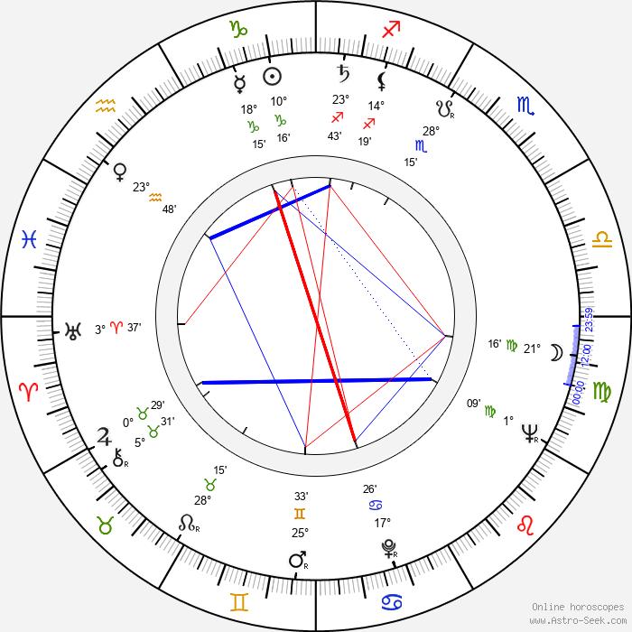Raymond Chow - Birth horoscope chart