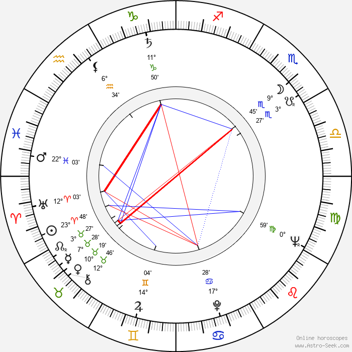 Raymond Danon - Birth horoscope chart