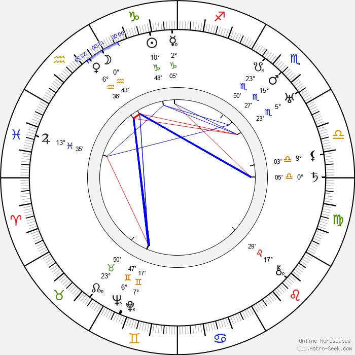 Raymond Greenleaf - Birth horoscope chart
