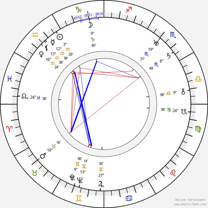 Raymond Griffith - Birth horoscope chart