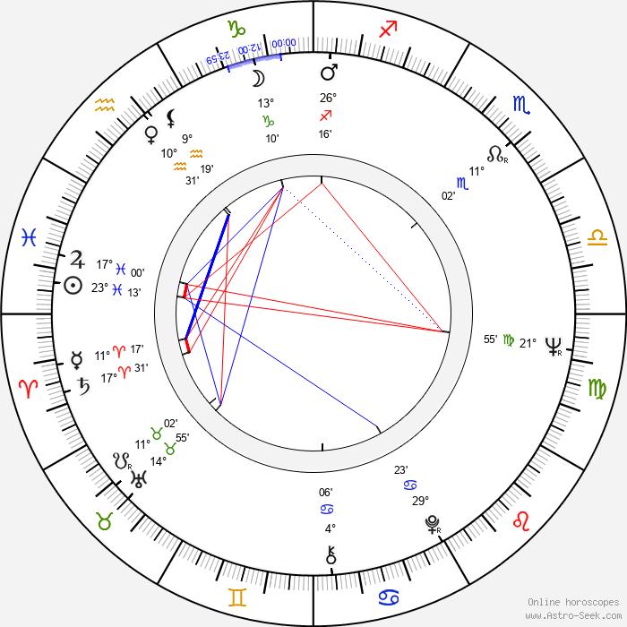 Raymond J. Barry - Birth horoscope chart