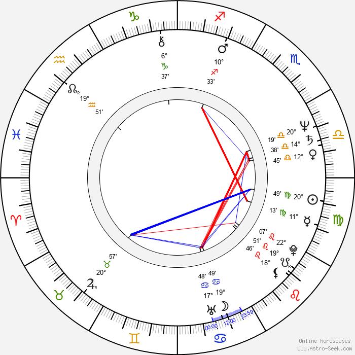 Raymond O'Connor - Birth horoscope chart