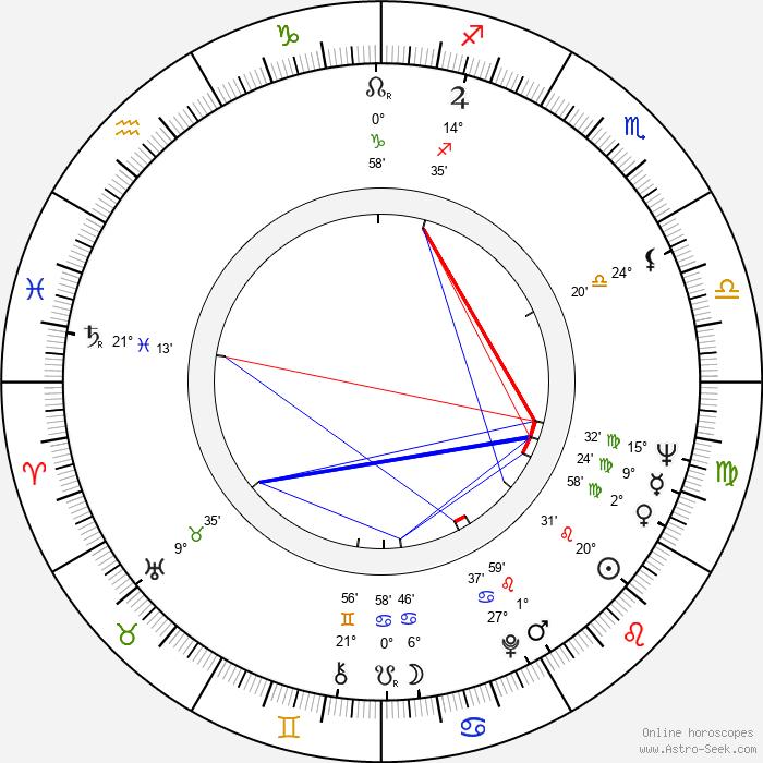 Raymond Serra - Birth horoscope chart