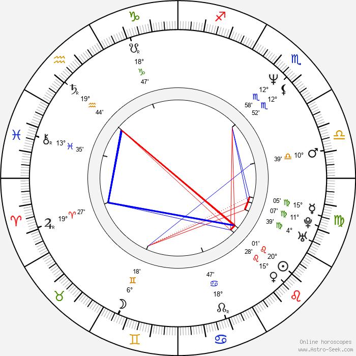 Reb Beach - Birth horoscope chart