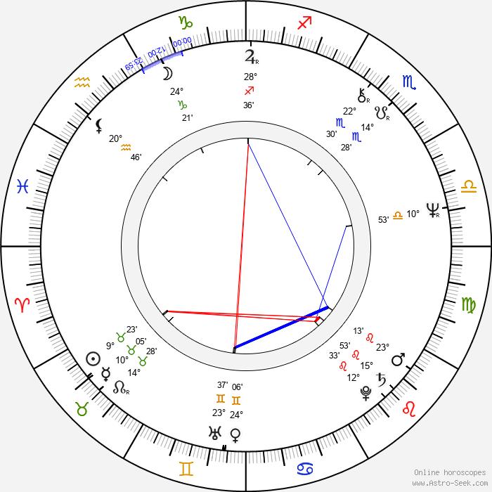 Reb Brown - Birth horoscope chart