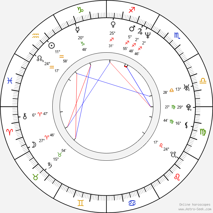 Rebecca Creskoff - Birth horoscope chart