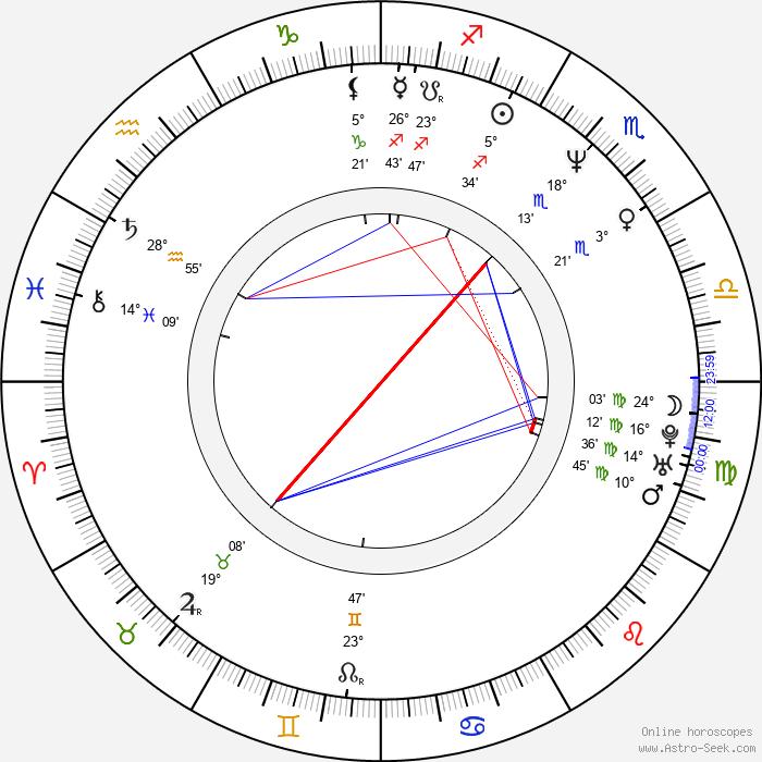 Rebecca Ferratti - Birth horoscope chart