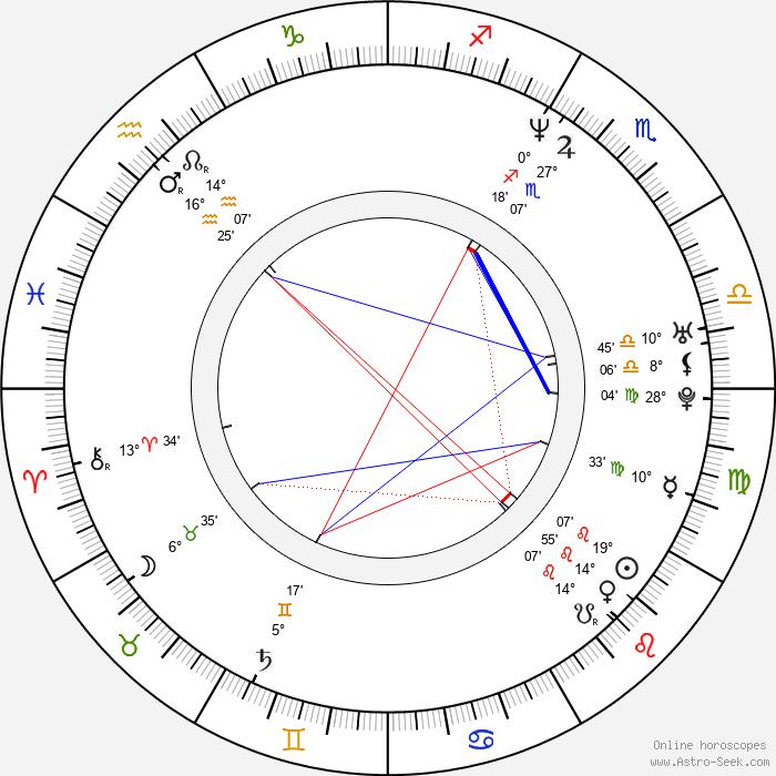 Rebecca Gayheart - Birth horoscope chart