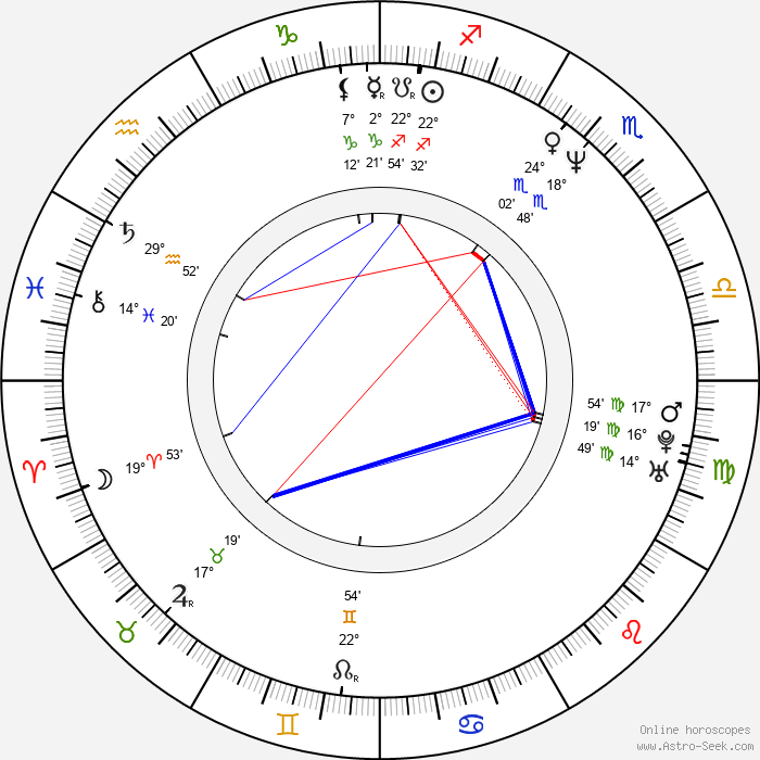 Rebecca Gibney - Birth horoscope chart