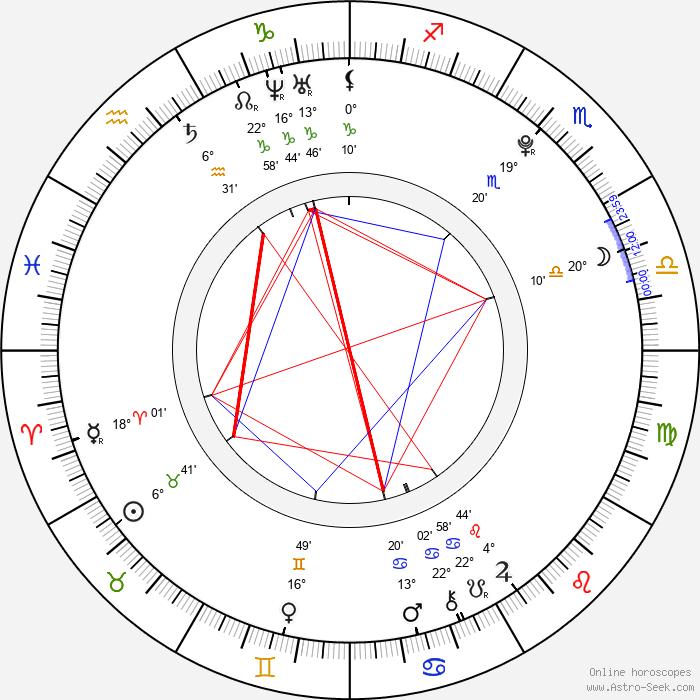 Rebecca Ryan - Birth horoscope chart