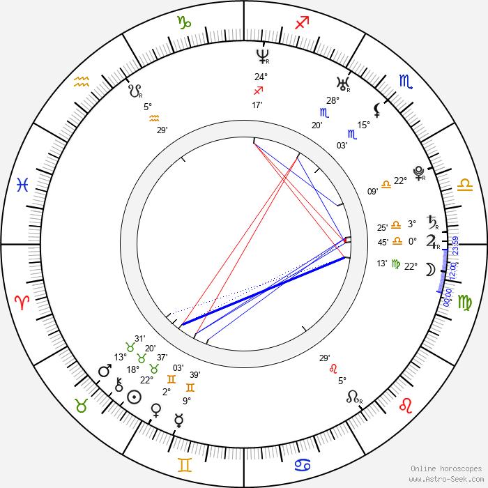 Rebecka Liljeberg - Birth horoscope chart