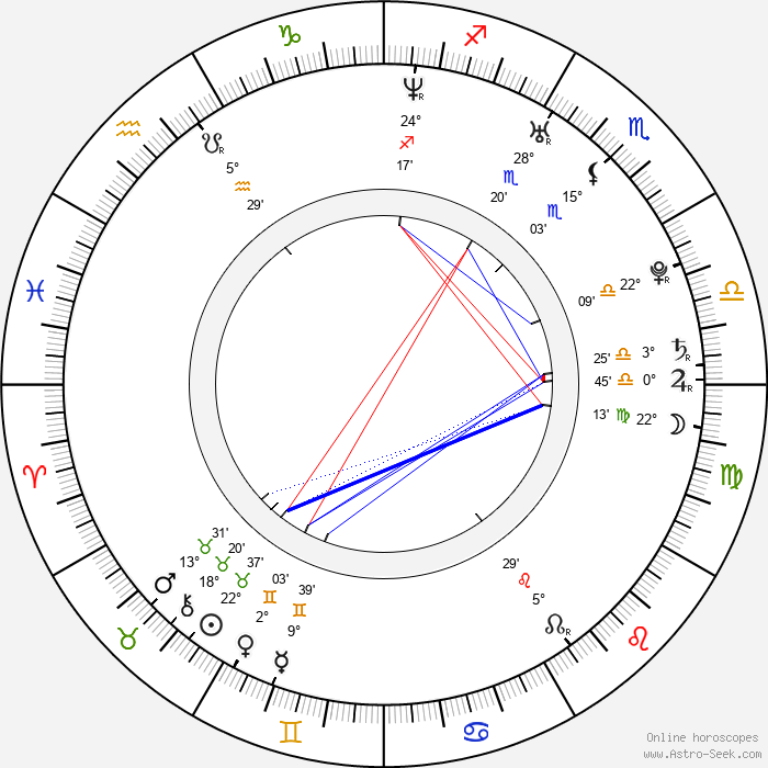 Rebecka Liljeberg - Birth horoscope chart