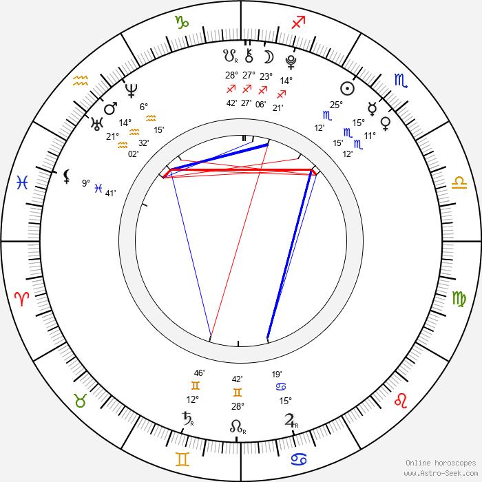 Reece Buttery - Birth horoscope chart