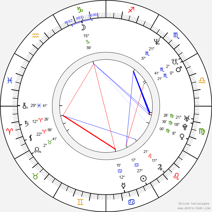 Reed Diamond - Birth horoscope chart
