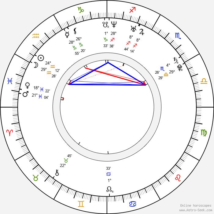 Reem Kherici - Birth horoscope chart