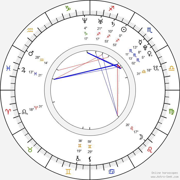 Reese Eveneshen - Birth horoscope chart