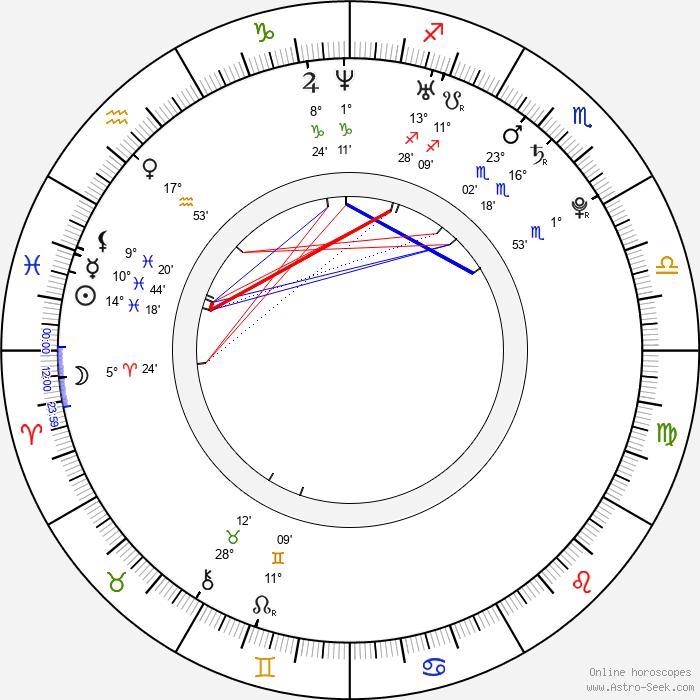 Reese Nanavati - Birth horoscope chart
